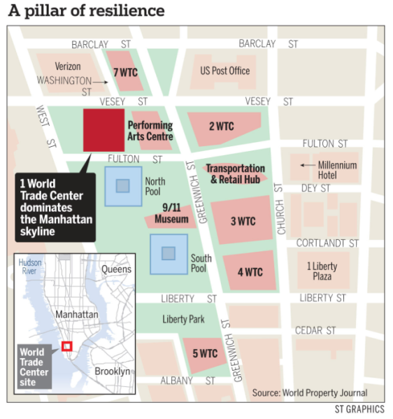 Map, World Trade Center Site