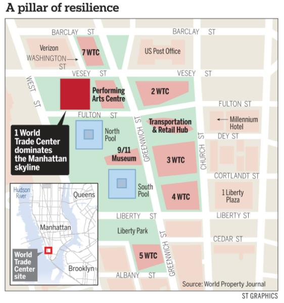 Map, World Trade Center Site