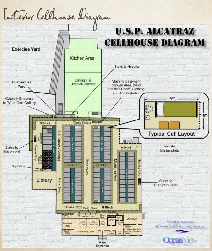 Diagram of Alcatraz Cellhouse